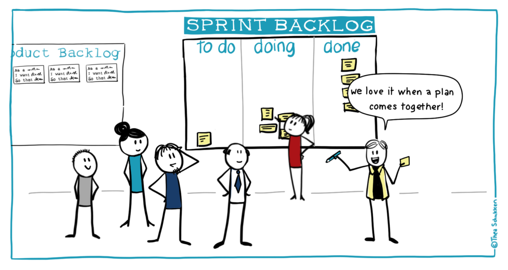 How to apply Scrum into your organization?