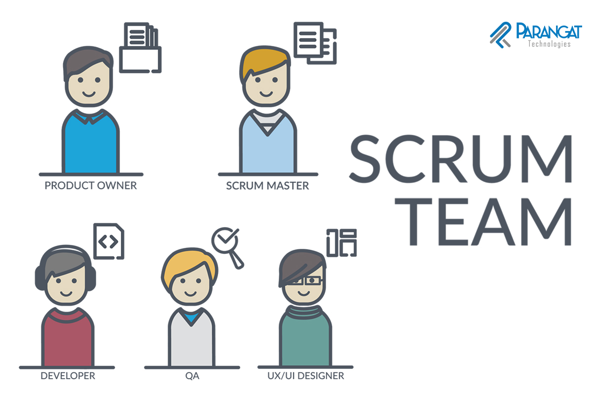 Who are in a Scrum team? Image: Parangat.